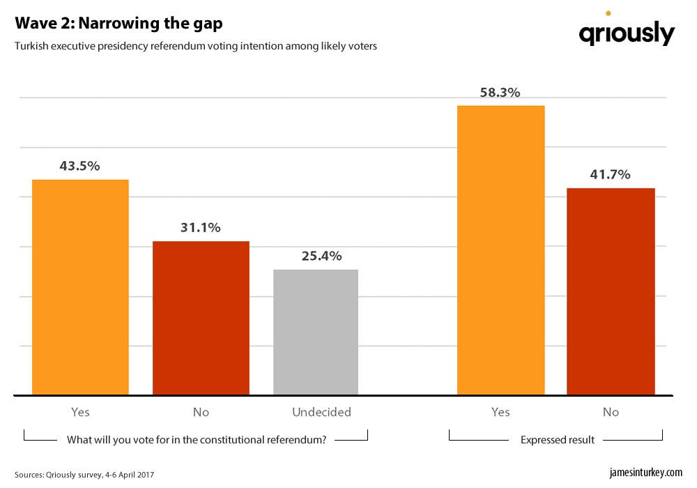 the narrowing gap in new york Company culture is key to unlocking gender equality and narrowing pay gap, new accenture new york  march 6, 2018 helping to close the pay gap and lifting.