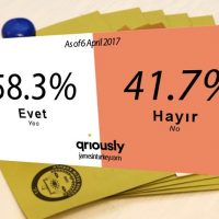 Yes still ahead, but gap narrows in new Turkish referendum poll